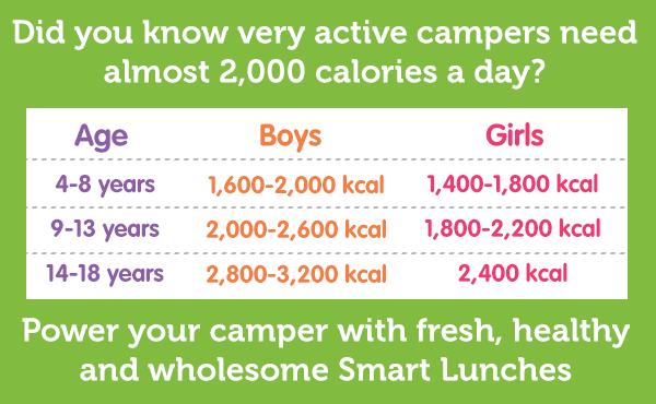 camp-fuel
